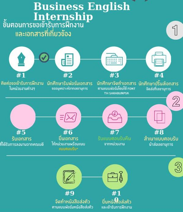 internship business english